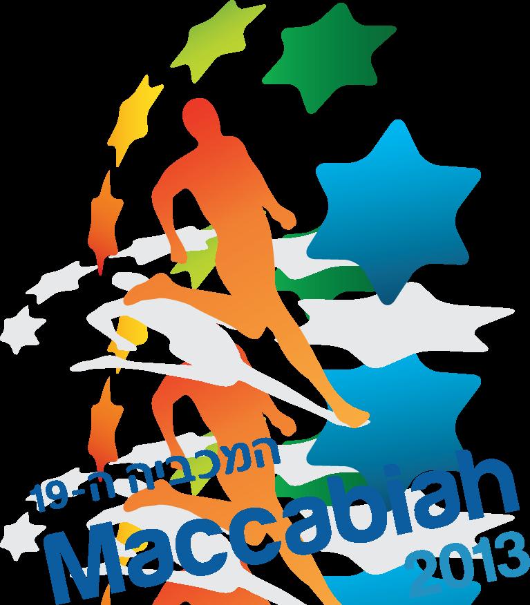 Maccabiah Games 2013