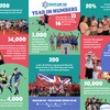 5312 Maccabi GB Year in Numbers.jpg